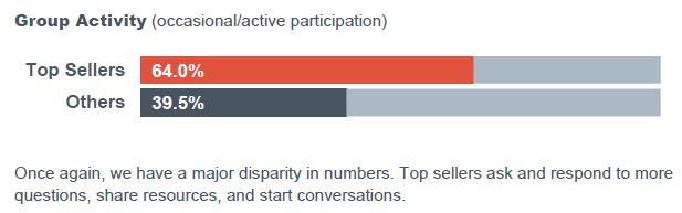 Group_Activity_LI